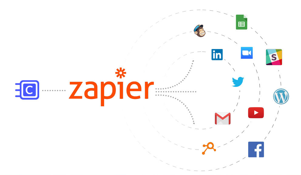 ChipBot works with Zapier