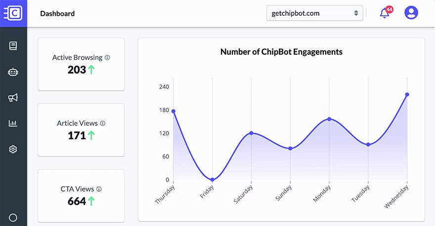 ChipBot Analytics