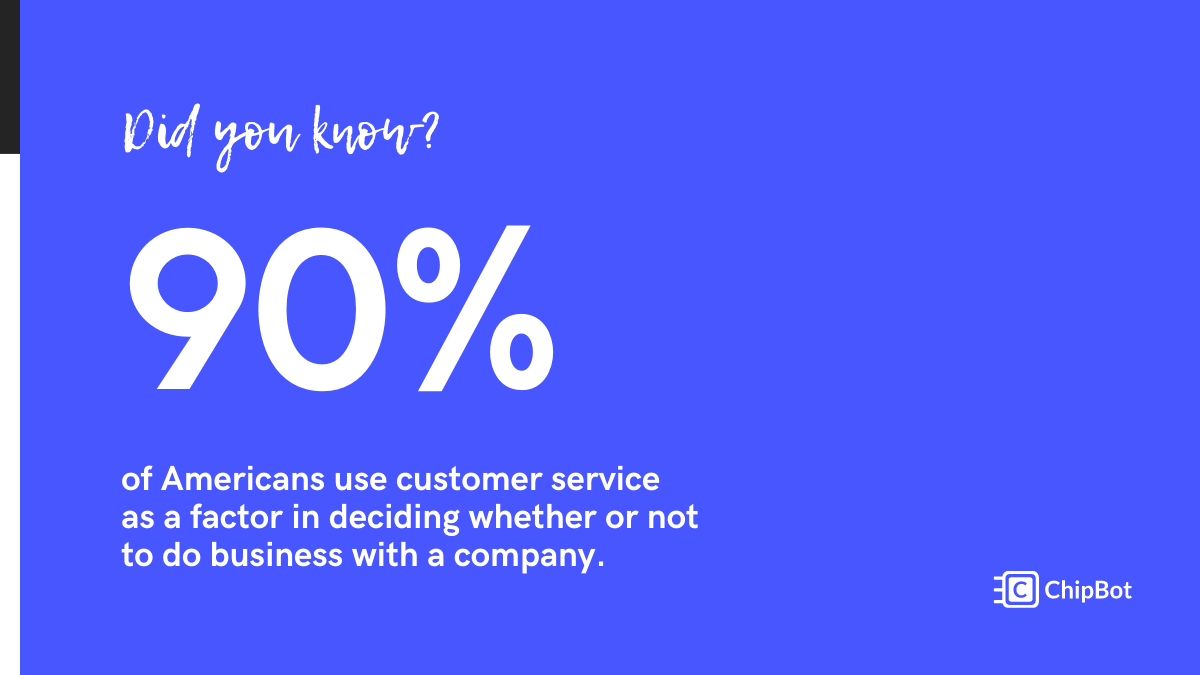 5 Simple Elements of Customer Service For a Helpful Website